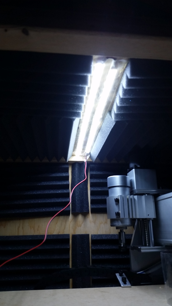 Enclosure lights